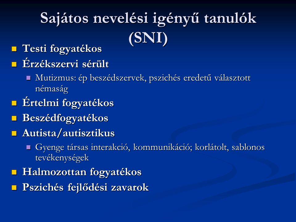 Sajátos nevelési igényű tanulók (SNI) Testi fogyatékos Testi fogyatékos Érzékszervi sérült Érzékszervi sérült Mutizmus: ép beszédszervek, pszichés ere