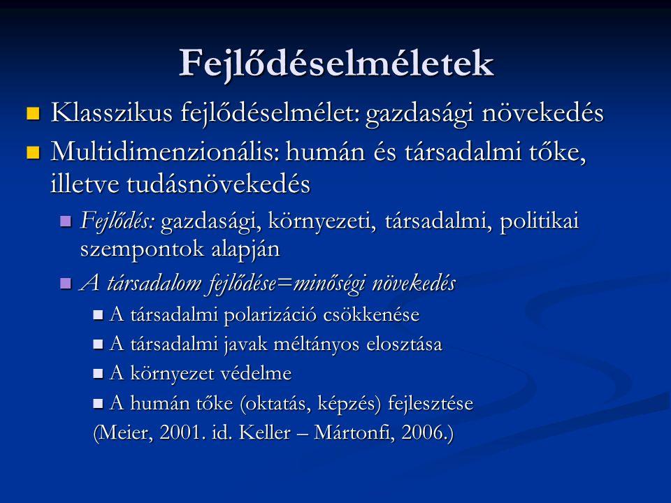 Szervi fogyatékosságon alapuló SNI gyerekek oktatásának helyszínei Ország Speciális iskolák Speciális osztályok Normál osztályok Olaszország1,860,1997,95 Portugália18,723,0178,27 Spanyolo.18,830,0081,17 Írország45,1915,7039,16 Magyaro.53,4721,8724,66 Csehország53,4912,2634,25 Franciao.67,4626,306,24 Finno.69,2026,454,35 Hollandia87,410,0012,59
