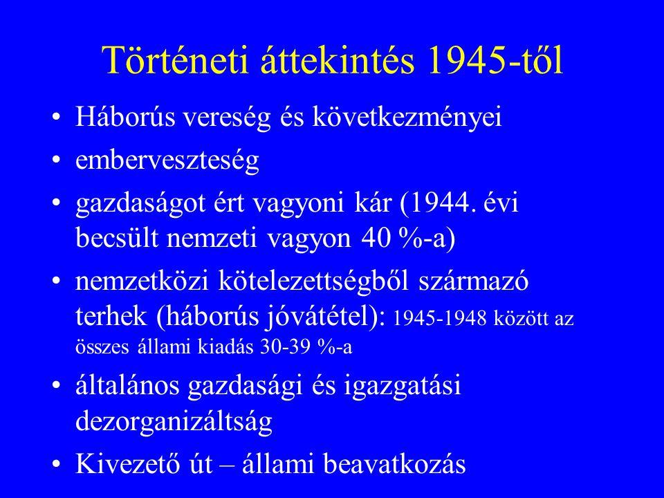 Történeti áttekintés 1945-től Háborús vereség és következményei emberveszteség gazdaságot ért vagyoni kár (1944.
