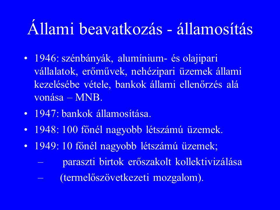 Állami beavatkozás - államosítás 1946: szénbányák, alumínium- és olajipari vállalatok, erőművek, nehézipari üzemek állami kezelésébe vétele, bankok állami ellenőrzés alá vonása – MNB.