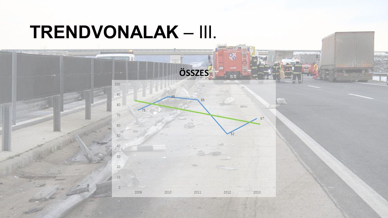 TRENDVONALAK – III. ÖSSZES
