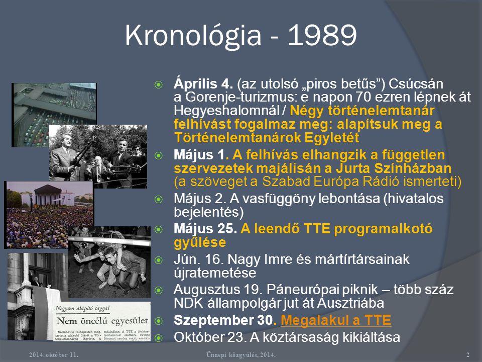 Néhány sikerünk  Elértük, hogy a történelemtanítás nem csupán politikatörténet  A világon elsőként készítettünk holokausztcsomagot  Legalább 3 alkalommal elértük, hogy kötelező maradjon a történelem érettségi  A pedagógus-képzésre fordítható összegnek kb.