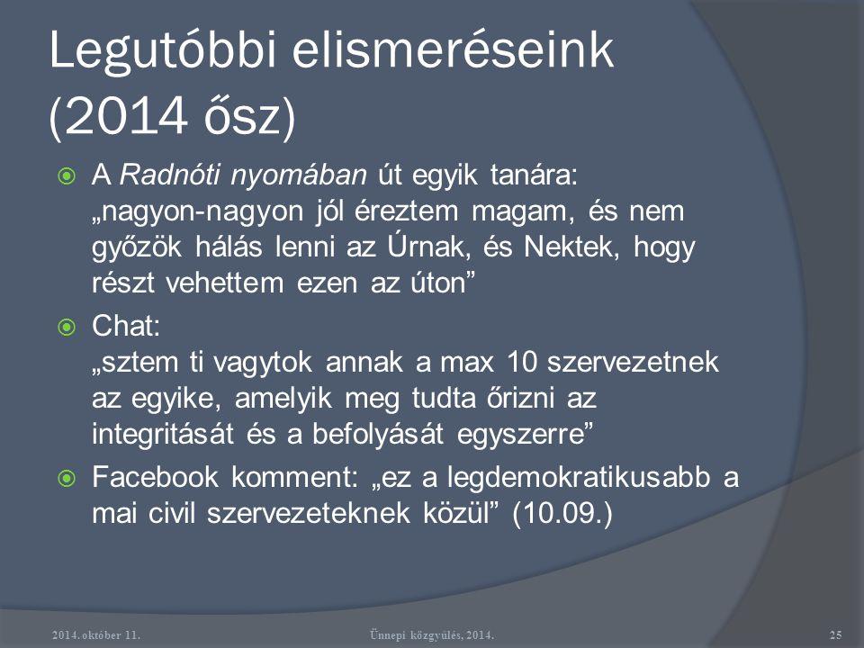 Sajtóvisszhang  13 oldalas lista: http://tte.hu/tte/tte-a-mediaban (nem teljes!) http://tte.hu/tte/tte-a-mediaban 2014. október 11.Ünnepi közgyűlés,