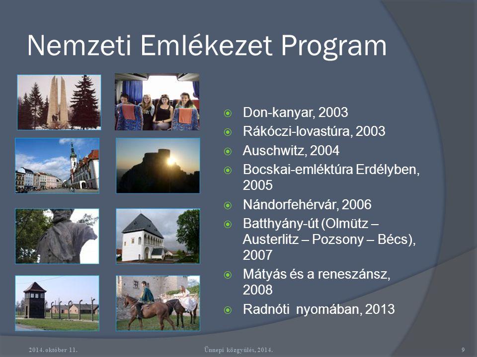 Nemzeti Emlékezet Program  Don-kanyar, 2003  Rákóczi-lovastúra, 2003  Auschwitz, 2004  Bocskai-emléktúra Erdélyben, 2005  Nándorfehérvár, 2006  Batthyány-út (Olmütz – Austerlitz – Pozsony – Bécs), 2007  Mátyás és a reneszánsz, 2008  Radnóti nyomában, 2013 2014.