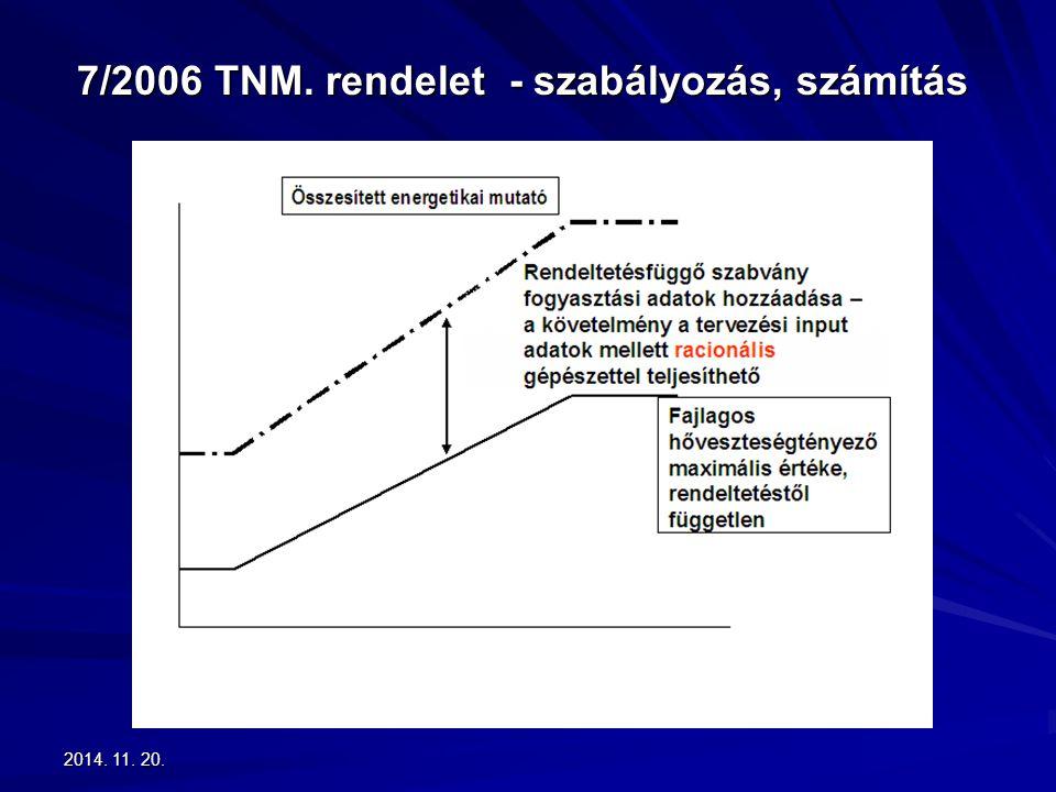 2014. 11. 20.2014. 11. 20.2014. 11. 20. 7/2006 TNM. rendelet - szabályozás, számítás