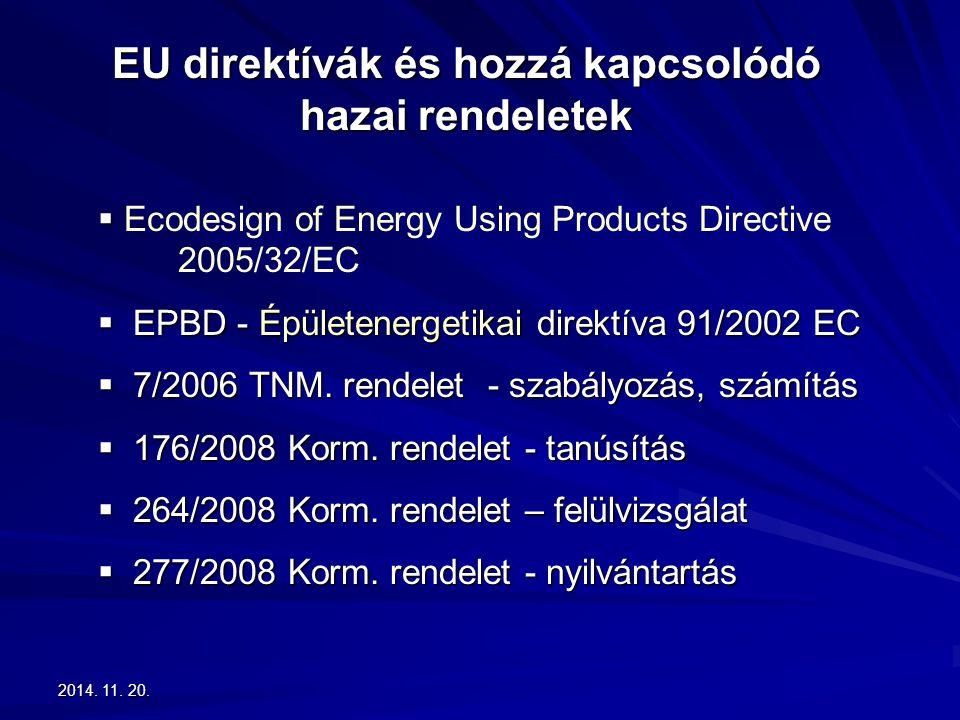 2014. 11. 20.2014. 11. 20.2014. 11. 20. EU direktívák és hozzá kapcsolódó hazai rendeletek   Ecodesign of Energy Using Products Directive 2005/32/EC