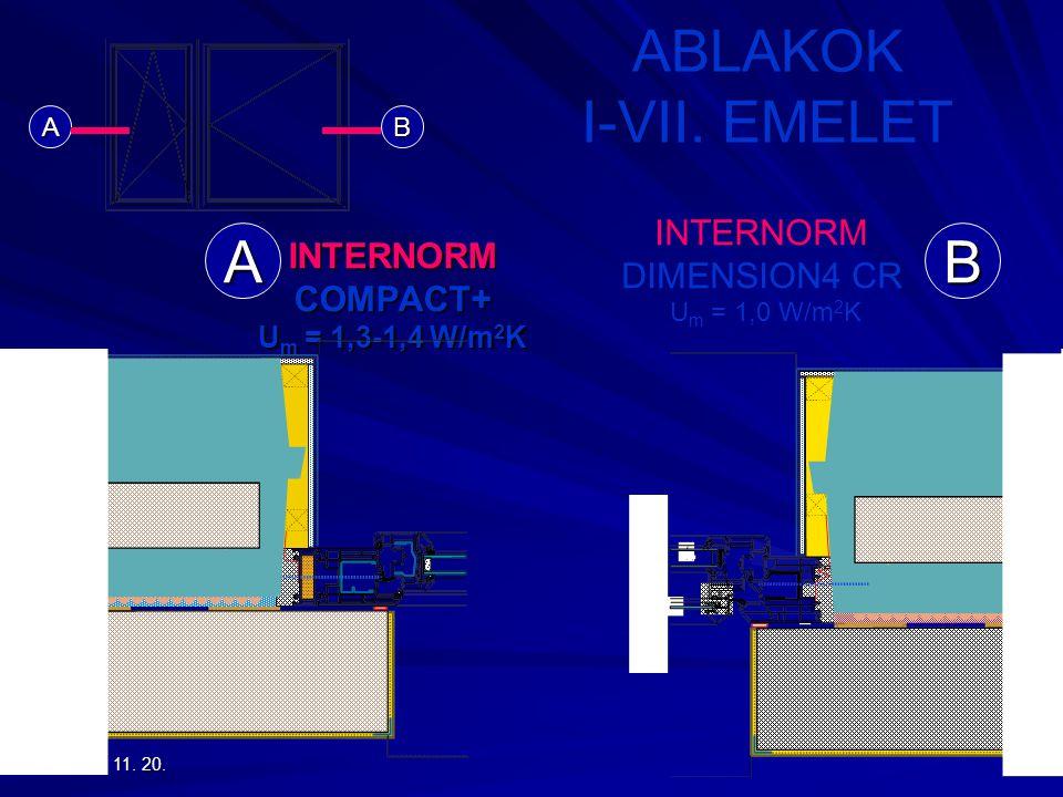 INTERNORM COMPACT+ U m = 1,3-1,4 W/m 2 K INTERNORM DIMENSION4 CR U m = 1,0 W/m 2 K ABLAKOK I-VII. EMELET AB AB