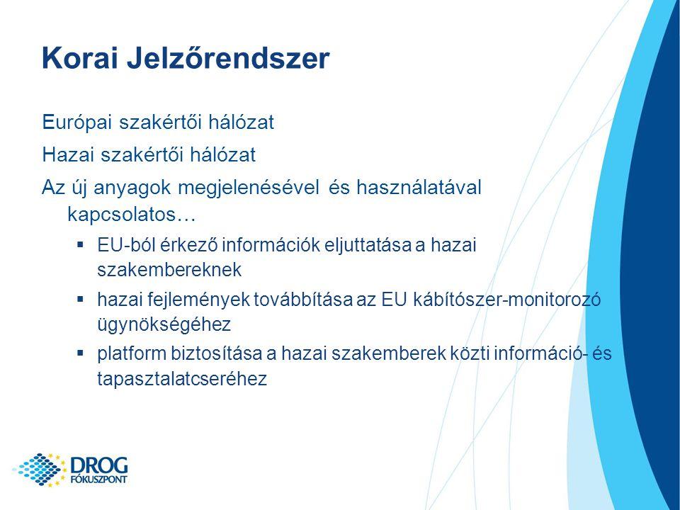 Európai szakértői hálózat Hazai szakértői hálózat Az új anyagok megjelenésével és használatával kapcsolatos…  EU-ból érkező információk eljuttatása a hazai szakembereknek  hazai fejlemények továbbítása az EU kábítószer-monitorozó ügynökségéhez  platform biztosítása a hazai szakemberek közti információ- és tapasztalatcseréhez Korai Jelzőrendszer