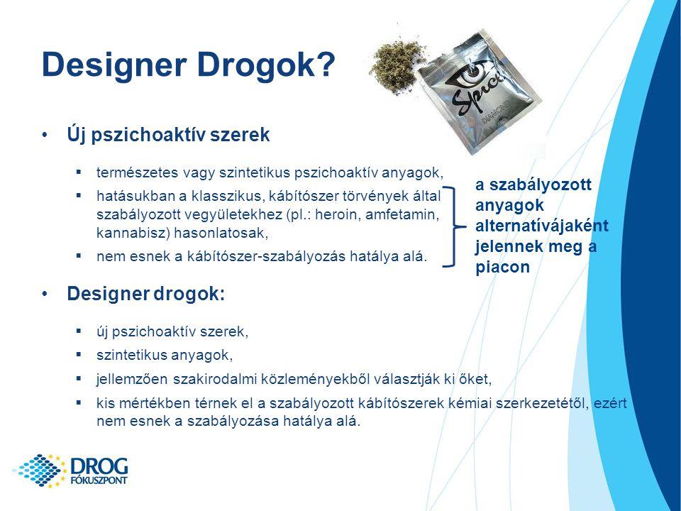 Designer Drogok.