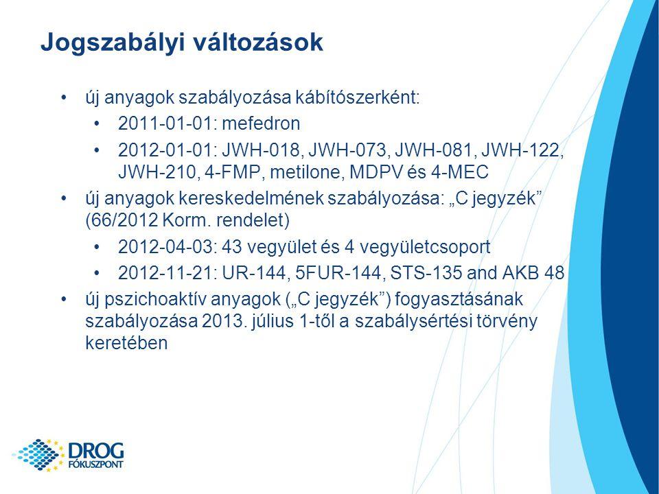 """új anyagok szabályozása kábítószerként: 2011-01-01: mefedron 2012-01-01: JWH-018, JWH-073, JWH-081, JWH-122, JWH-210, 4-FMP, metilone, MDPV és 4-MEC új anyagok kereskedelmének szabályozása: """"C jegyzék (66/2012 Korm."""
