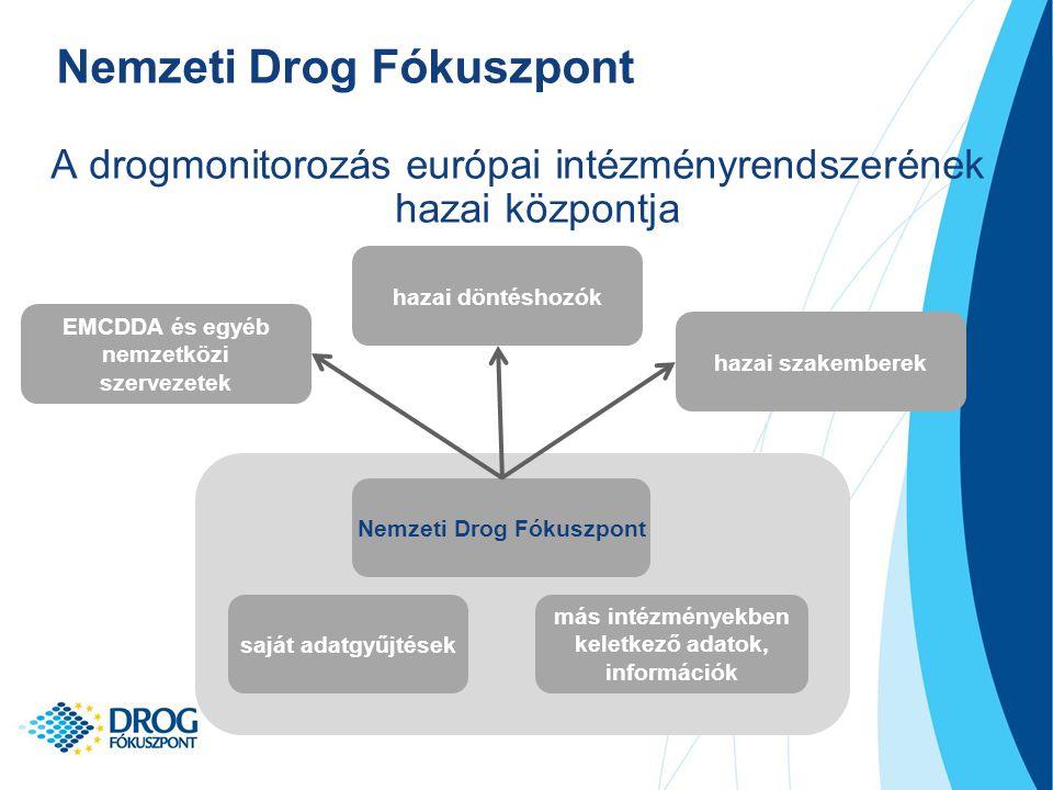 Nemzeti Drog Fókuszpont A drogmonitorozás európai intézményrendszerének hazai központja saját adatgyűjtések más intézményekben keletkező adatok, információk Nemzeti Drog Fókuszpont EMCDDA és egyéb nemzetközi szervezetek hazai döntéshozók hazai szakemberek