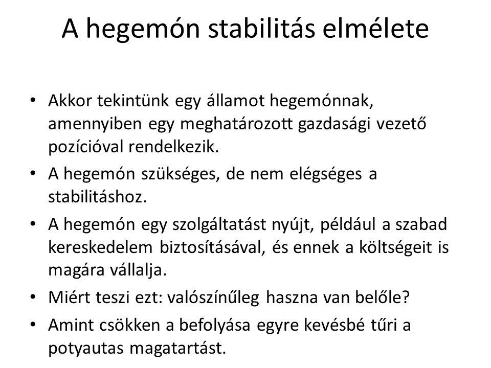 A hegemón stabilitás elmélete Akkor tekintünk egy államot hegemónnak, amennyiben egy meghatározott gazdasági vezető pozícióval rendelkezik.