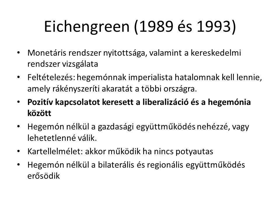Eichengreen (1989 és 1993) Monetáris rendszer nyitottsága, valamint a kereskedelmi rendszer vizsgálata Feltételezés: hegemónnak imperialista hatalomnak kell lennie, amely rákényszeríti akaratát a többi országra.