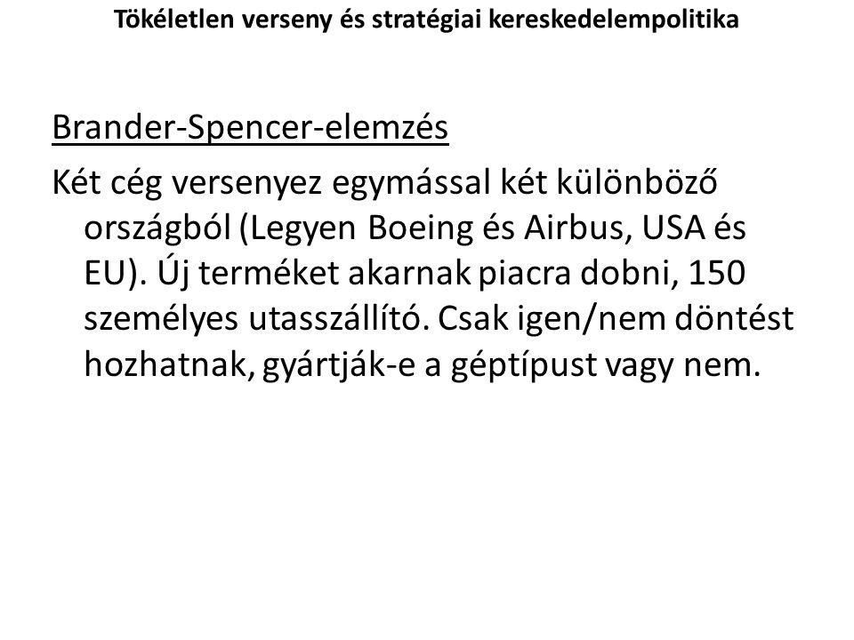 Tökéletlen verseny és stratégiai kereskedelempolitika Brander-Spencer-elemzés Két cég versenyez egymással két különböző országból (Legyen Boeing és Airbus, USA és EU).
