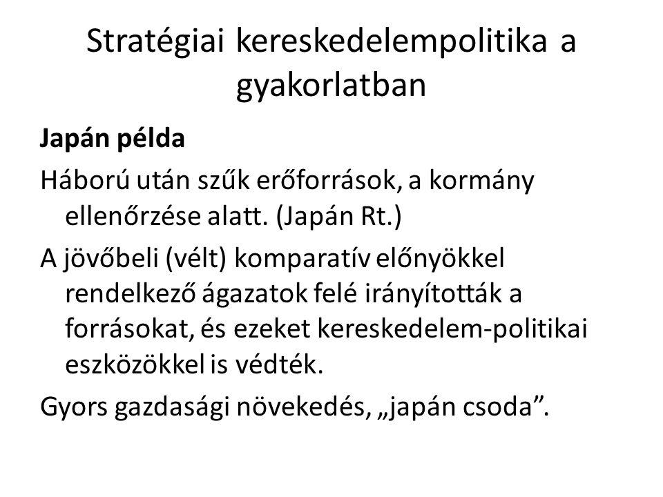 Stratégiai kereskedelempolitika a gyakorlatban Japán példa Háború után szűk erőforrások, a kormány ellenőrzése alatt.
