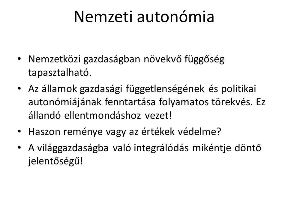 Nemzeti autonómia Nemzetközi gazdaságban növekvő függőség tapasztalható.