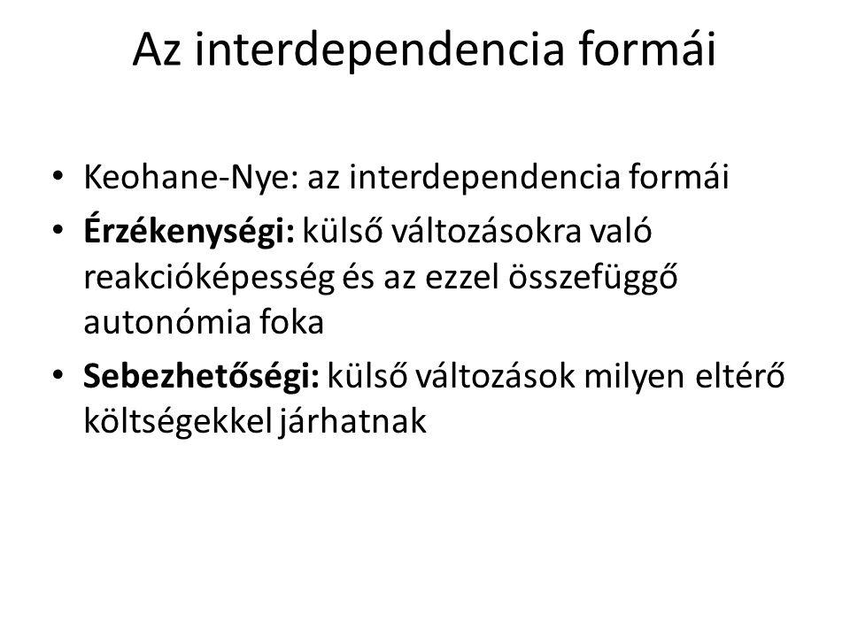Az interdependencia formái Keohane-Nye: az interdependencia formái Érzékenységi: külső változásokra való reakcióképesség és az ezzel összefüggő autonómia foka Sebezhetőségi: külső változások milyen eltérő költségekkel járhatnak