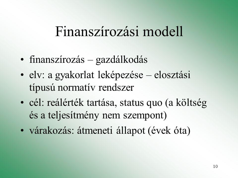 10 Finanszírozási modell finanszírozás – gazdálkodás elv: a gyakorlat leképezése – elosztási típusú normatív rendszer cél: reálérték tartása, status q