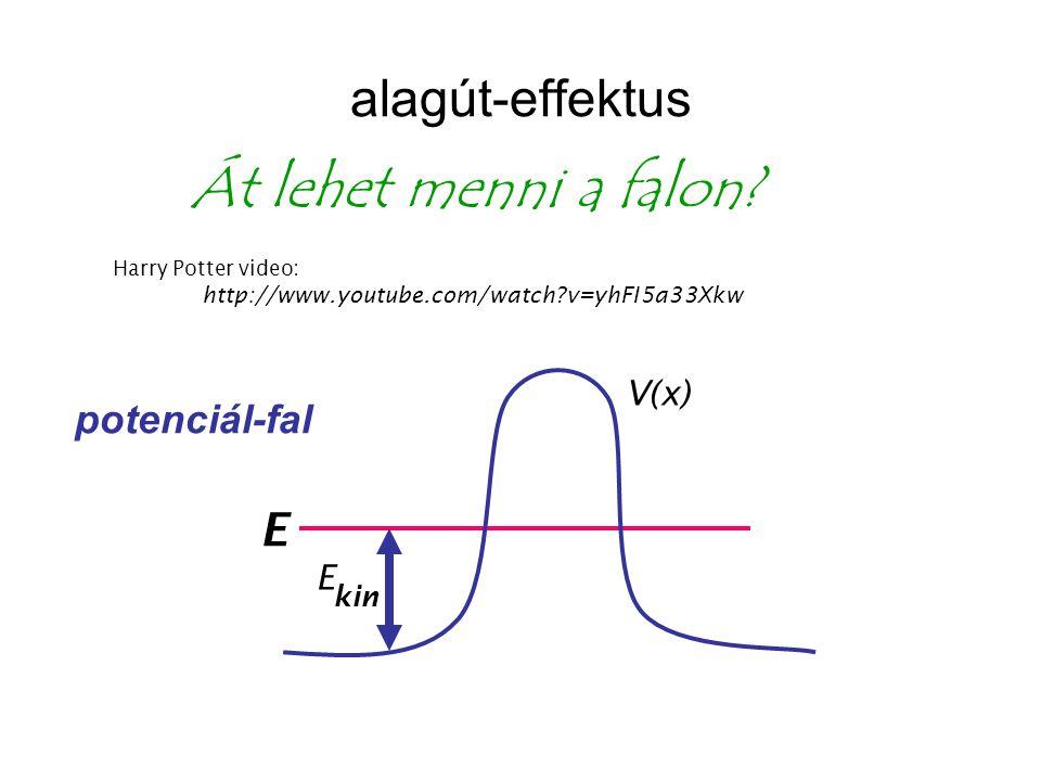 alagút-effektus Át lehet menni a falon? V(x) E kin E potenciál-fal Harry Potter video: http://www.youtube.com/watch?v=yhFI5a33Xkw
