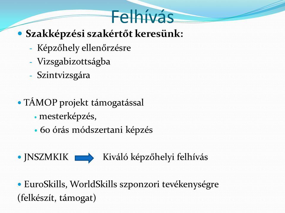 Felhívás Szakképzési szakértőt keresünk: - Képzőhely ellenőrzésre - Vizsgabizottságba - Szintvizsgára TÁMOP projekt támogatással mesterképzés, 60 órás módszertani képzés JNSZMKIK Kiváló képzőhelyi felhívás EuroSkills, WorldSkills szponzori tevékenységre (felkészít, támogat) ERASMUS+ szakértői tanulmány utak 2014 - 2015