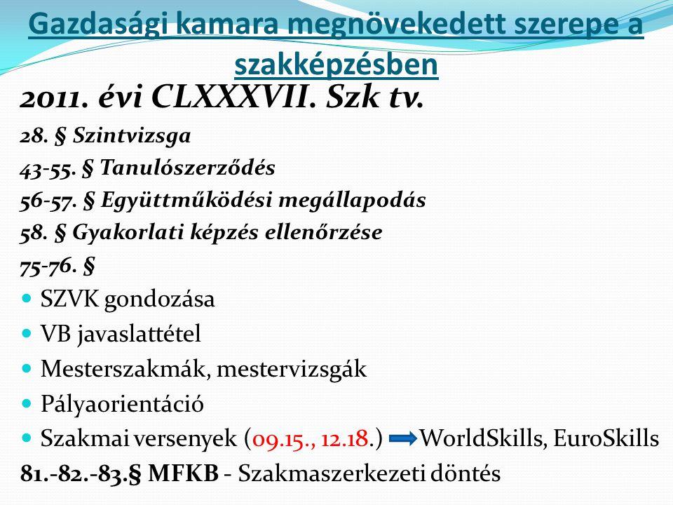 Gazdasági kamara megnövekedett szerepe a szakképzésben 2011. évi CLXXXVII. Szk tv. 28. § Szintvizsga 43-55. § Tanulószerződés 56-57. § Együttműködési