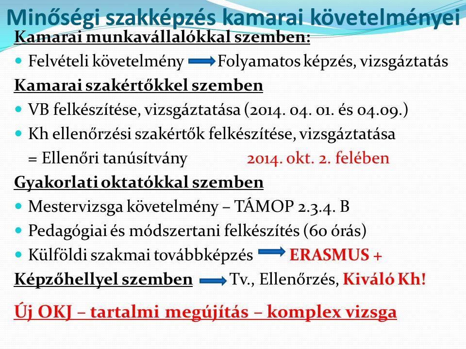 Minőségi szakképzés kamarai követelményei Kamarai munkavállalókkal szemben: Felvételi követelmény Folyamatos képzés, vizsgáztatás Kamarai szakértőkkel szemben VB felkészítése, vizsgáztatása (2014.