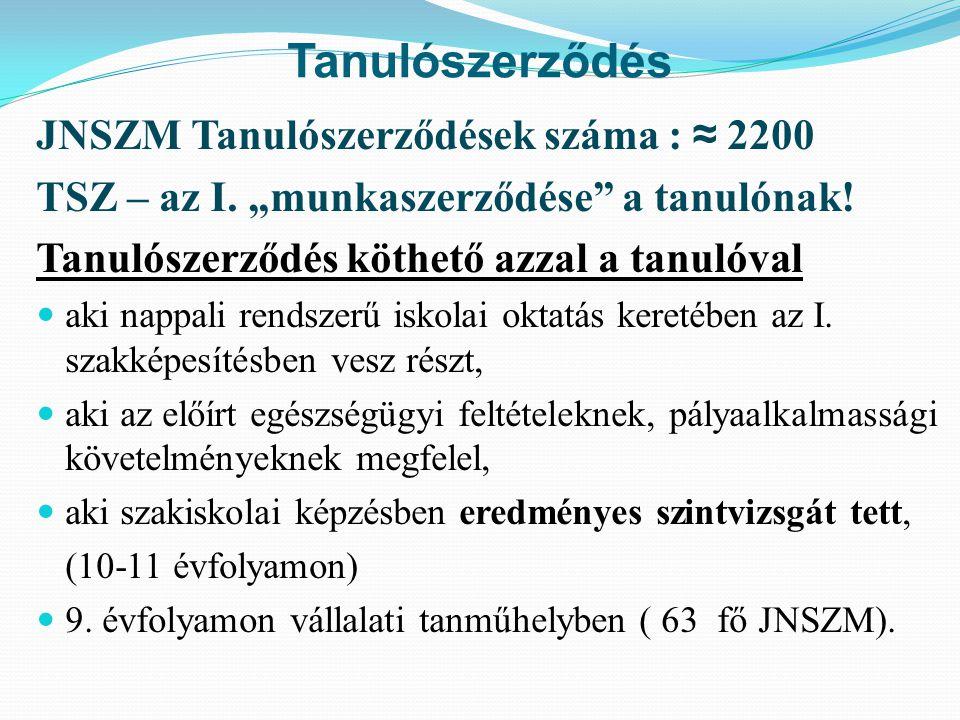"""Tanulószerződés JNSZM Tanulószerződések száma : ≈ 2200 TSZ – az I. """"munkaszerződése"""" a tanulónak! Tanulószerződés köthető azzal a tanulóval aki nappal"""