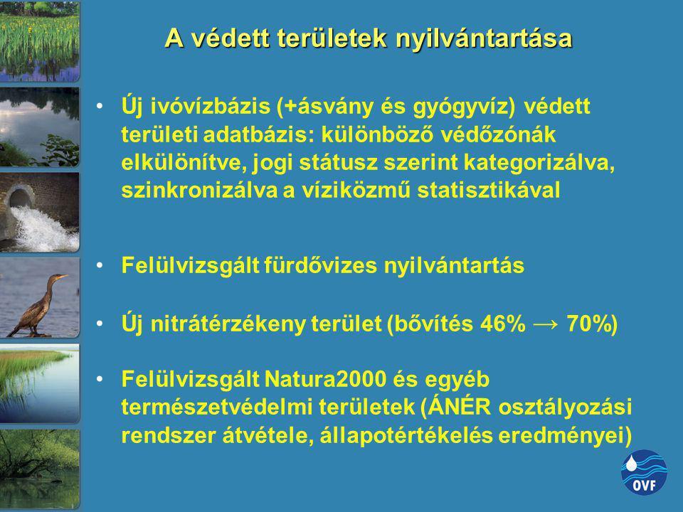 A védett területek nyilvántartása Új ivóvízbázis (+ásvány és gyógyvíz) védett területi adatbázis: különböző védőzónák elkülönítve, jogi státusz szerin
