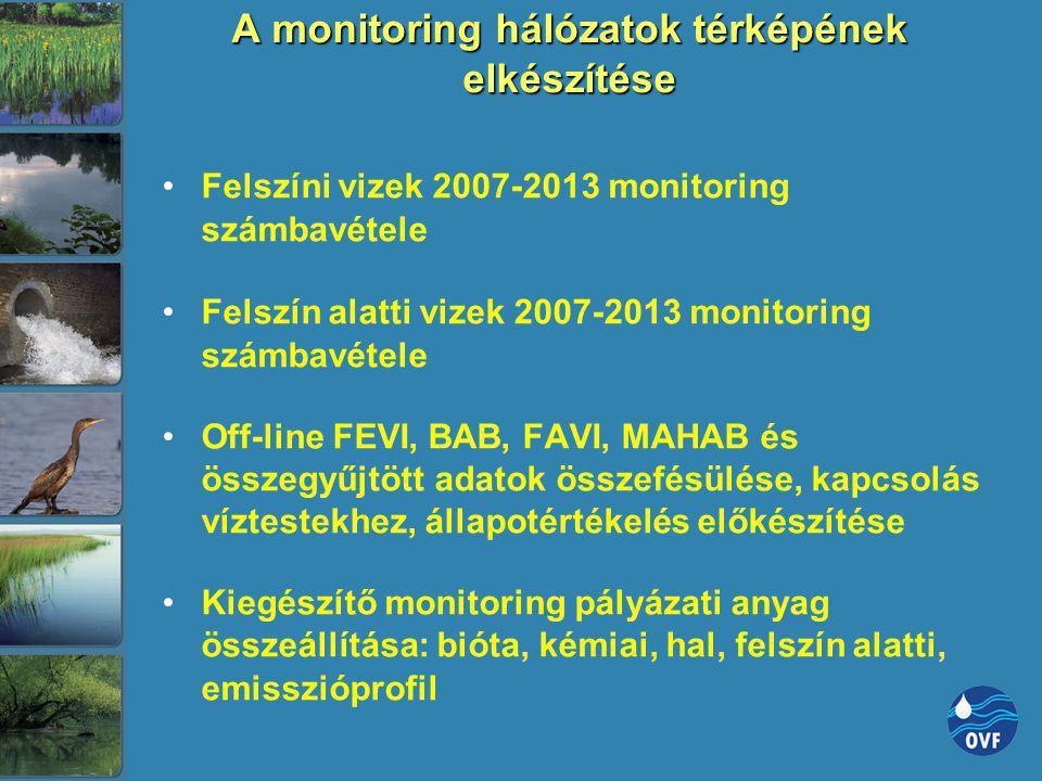 A monitoring hálózatok térképének elkészítése Felszíni vizek 2007-2013 monitoring számbavétele Felszín alatti vizek 2007-2013 monitoring számbavétele
