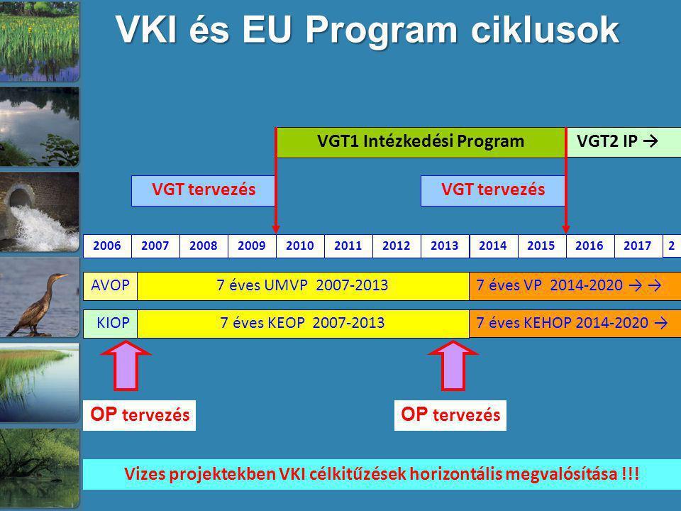 VKI és EU Program ciklusok 200620072008201720162015201420132012201120102009 7 éves UMVP 2007-20137 éves VP 2014-2020 → →AVOP OP tervezés VGT tervezés