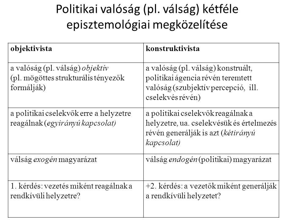 Politikai valóság (pl.