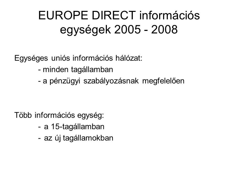 Információs egységek száma tagországonként Belgium11Írország8Hollandia13 Csehország7Olaszország39Ausztria11 Dánia7Ciprus4Lengyelország23 Németország48Lettország9Portugália13 Észtország5Litvánia9Szlovénia6 Görögország19Luxemburg2Szlovákia12 Spanyolország43Magyarország20Finnország23 Franciaország39Málta1Svédország23 ÖSSZESEN395