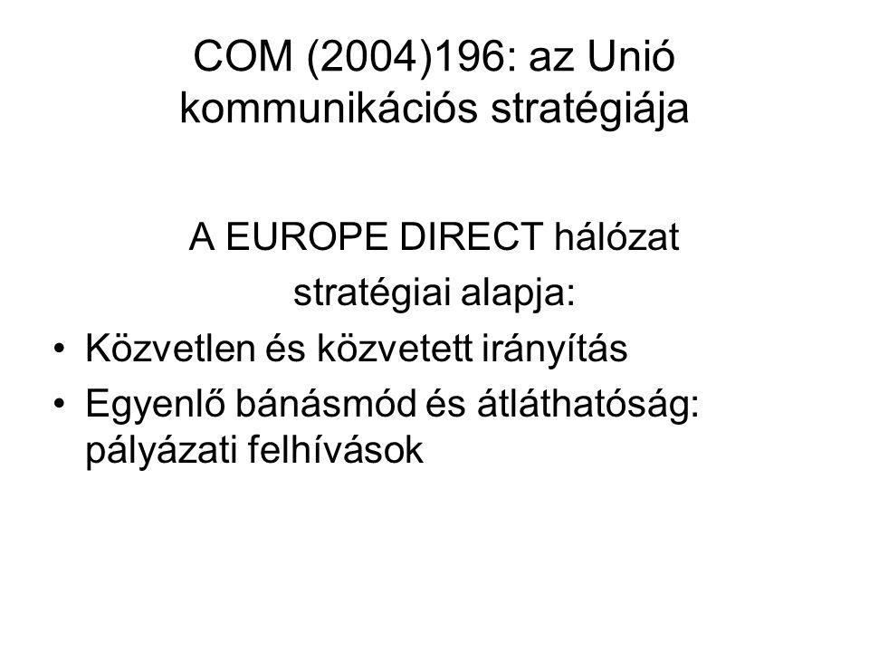 Szerződések Működési támogatási keretmegállapodás a 2005-2008-as időszakra az információs egységek általános feladatait és kötelezettségeit tartalmazza Éves egyedi működési támogatási megállapodás az éves tevékenységekre vonatkozóan – az információs egység éves munkaprogramját tartalmazza