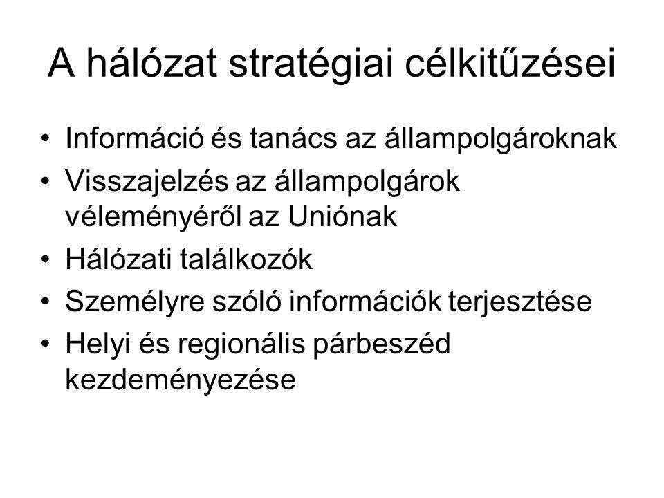 A hálózat stratégiai célkitűzései Információ és tanács az állampolgároknak Visszajelzés az állampolgárok véleményéről az Uniónak Hálózati találkozók Személyre szóló információk terjesztése Helyi és regionális párbeszéd kezdeményezése