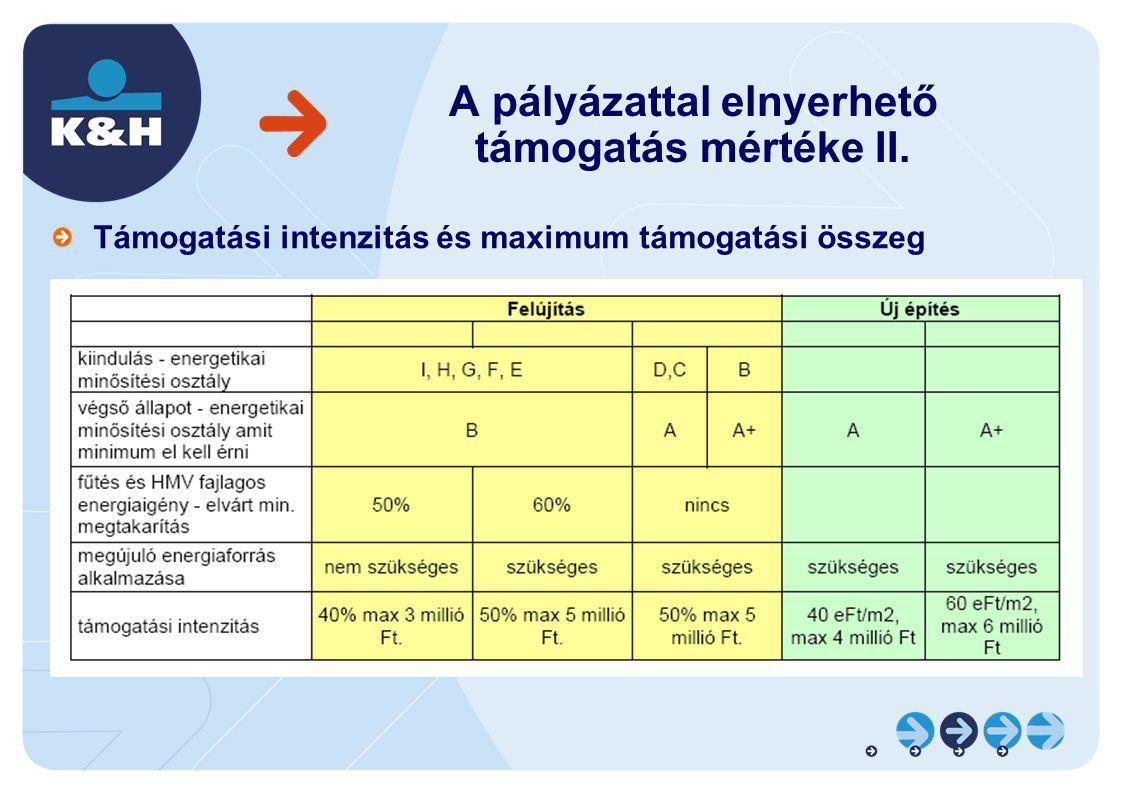 A pályázattal elnyerhető támogatás mértéke II. Támogatási intenzitás és maximum támogatási összeg