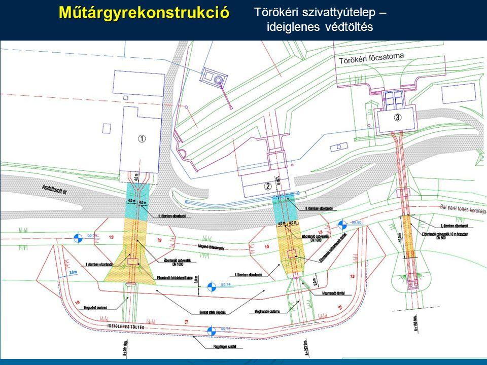 Műtárgyrekonstrukció Törökéri szivattyútelep – ideiglenes védtöltés