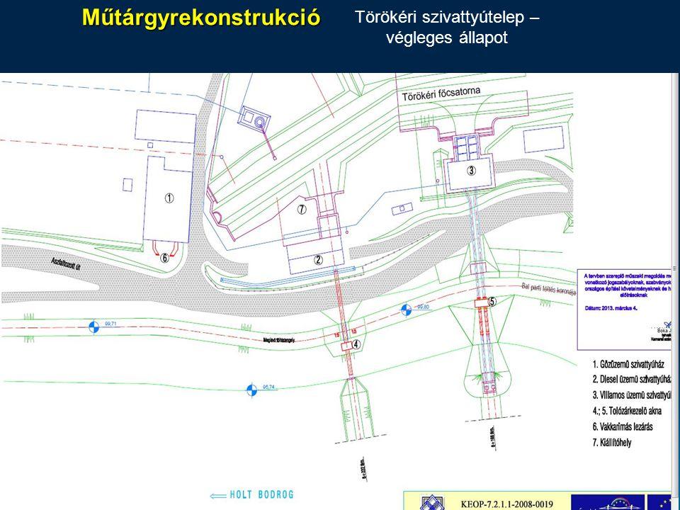 Műtárgyrekonstrukció Törökéri szivattyútelep – végleges állapot