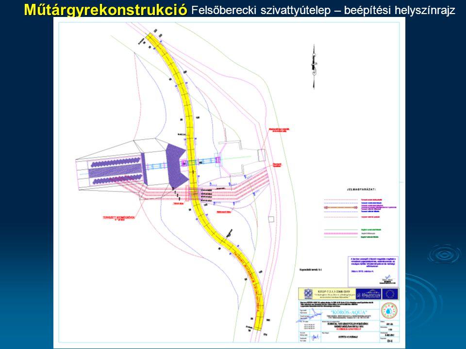 Műtárgyrekonstrukció Felsőberecki szivattyútelep – beépítési helyszínrajz