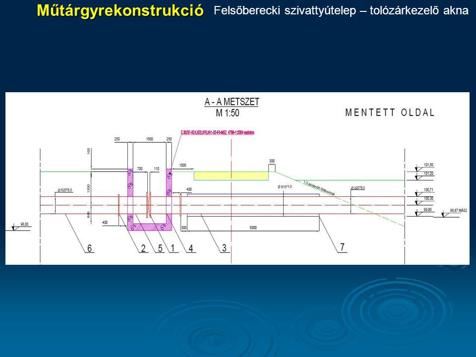 Műtárgyrekonstrukció Felsőberecki szivattyútelep – tolózárkezelő akna