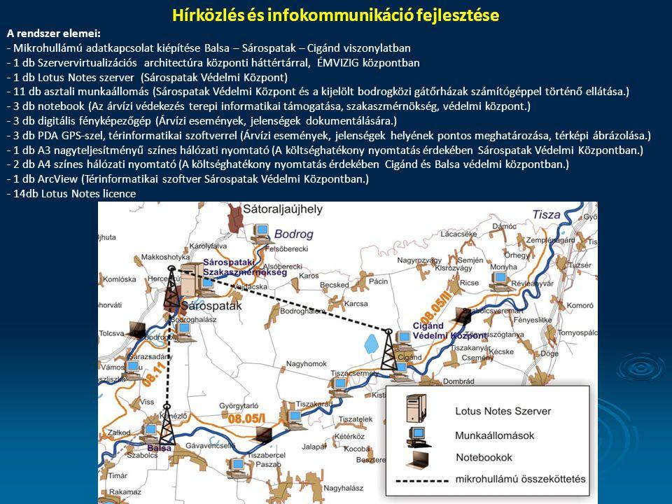 Hírközlés és infokommunikáció fejlesztése A rendszer elemei: - Mikrohullámú adatkapcsolat kiépítése Balsa – Sárospatak – Cigánd viszonylatban - 1 db S