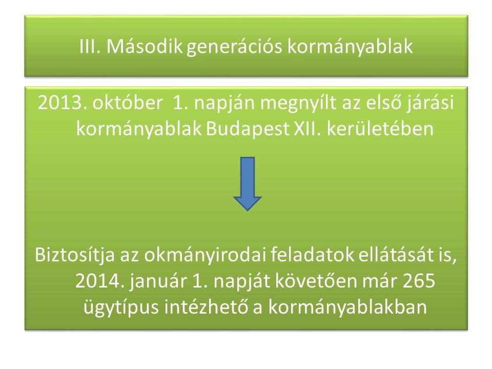 III. Második generációs kormányablak 2013. október 1. napján megnyílt az első járási kormányablak Budapest XII. kerületében Biztosítja az okmányirodai