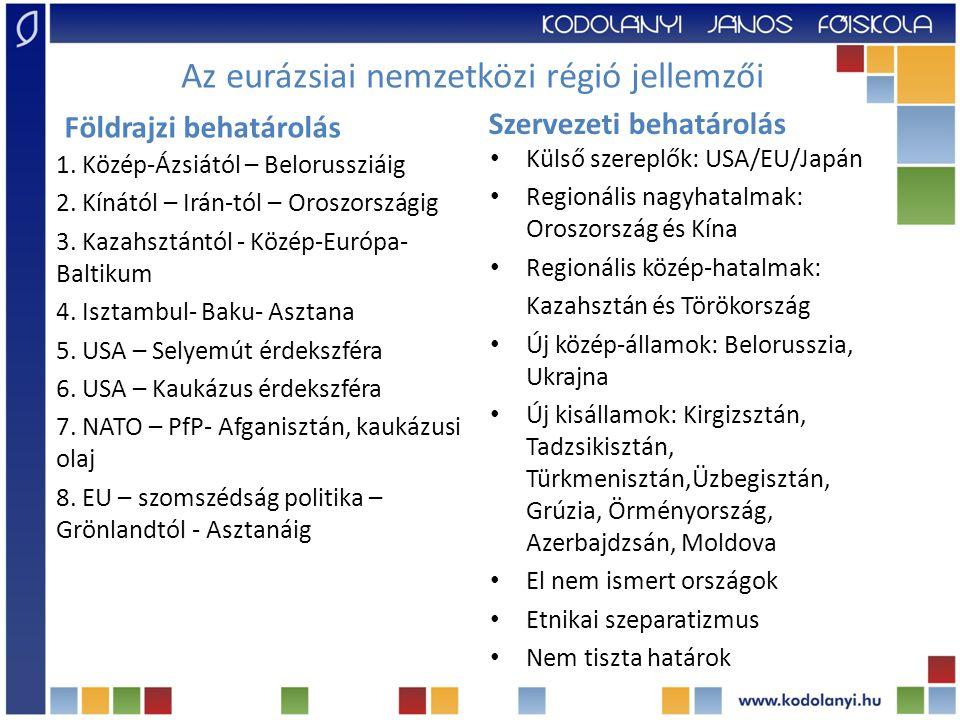 Az eurázsiai nemzetközi régió jellemzői Földrajzi behatárolás 1.