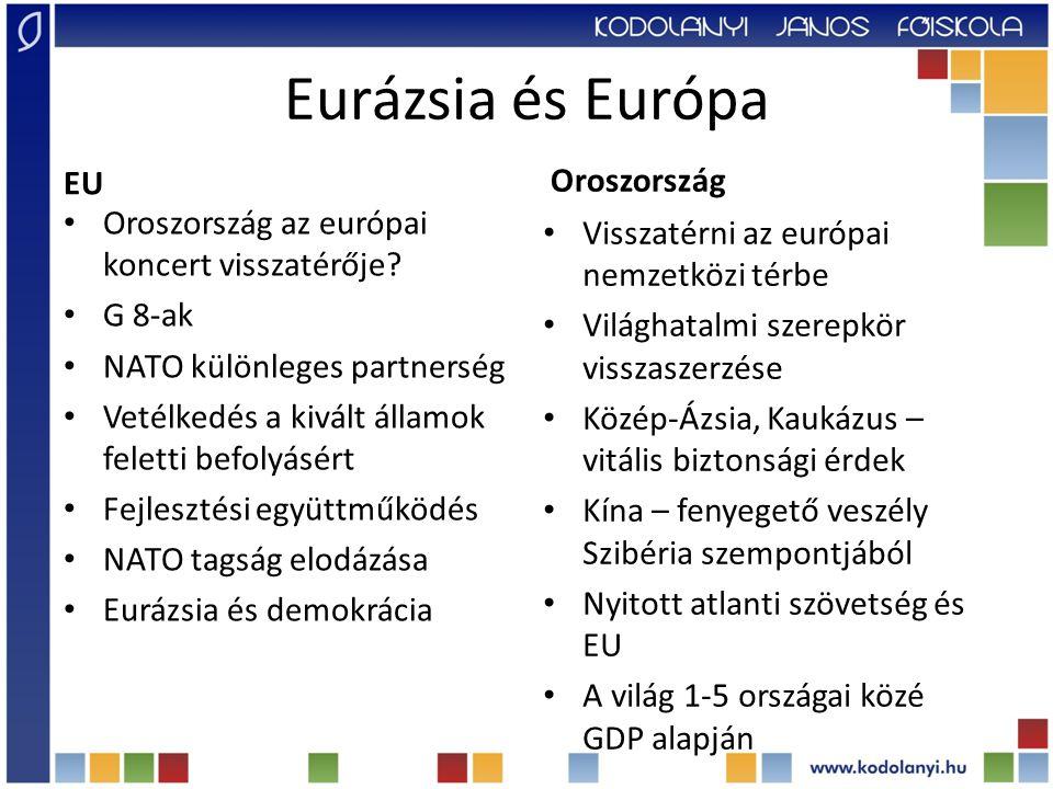 Eurázsia és Európa EU Oroszország az európai koncert visszatérője.