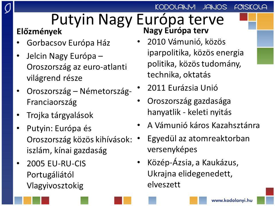 Putyin Nagy Európa terve Előzmények Gorbacsov Európa Ház Jelcin Nagy Európa – Oroszország az euro-atlanti világrend része Oroszország – Németország- Franciaország Trojka tárgyalások Putyin: Európa és Oroszország közös kihívások: iszlám, kínai gazdaság 2005 EU-RU-CIS Portugáliától Vlagyivosztokig Nagy Európa terv 2010 Vámunió, közös iparpolitika, közös energia politika, közös tudomány, technika, oktatás 2011 Eurázsia Unió Oroszország gazdasága hanyatlik - keleti nyitás A Vámunió káros Kazahsztánra Egyedül az atomreaktorban versenyképes Közép-Ázsia, a Kaukázus, Ukrajna elidegenedett, elveszett