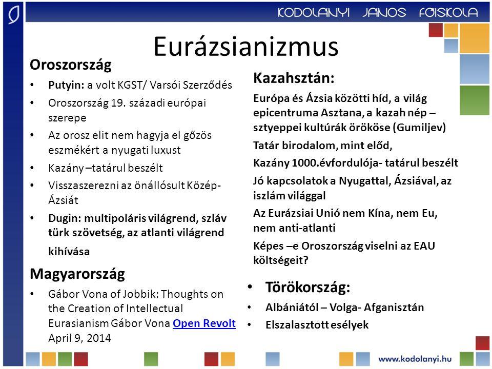 Eurázsianizmus Oroszország Putyin: a volt KGST/ Varsói Szerződés Oroszország 19.