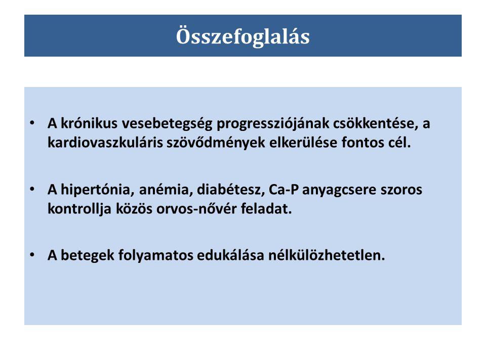Összefoglalás A krónikus vesebetegség progressziójának csökkentése, a kardiovaszkuláris szövődmények elkerülése fontos cél. A hipertónia, anémia, diab
