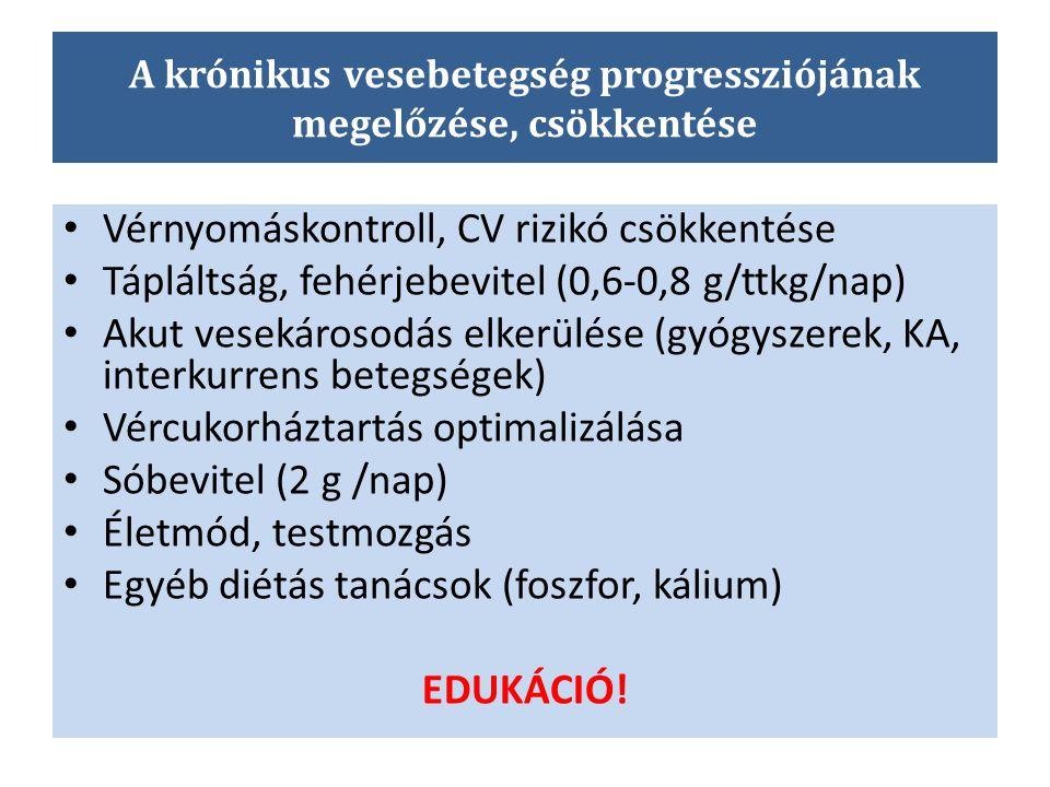 A krónikus vesebetegség progressziójának megelőzése, csökkentése Vérnyomáskontroll, CV rizikó csökkentése Tápláltság, fehérjebevitel (0,6-0,8 g/ttkg/n