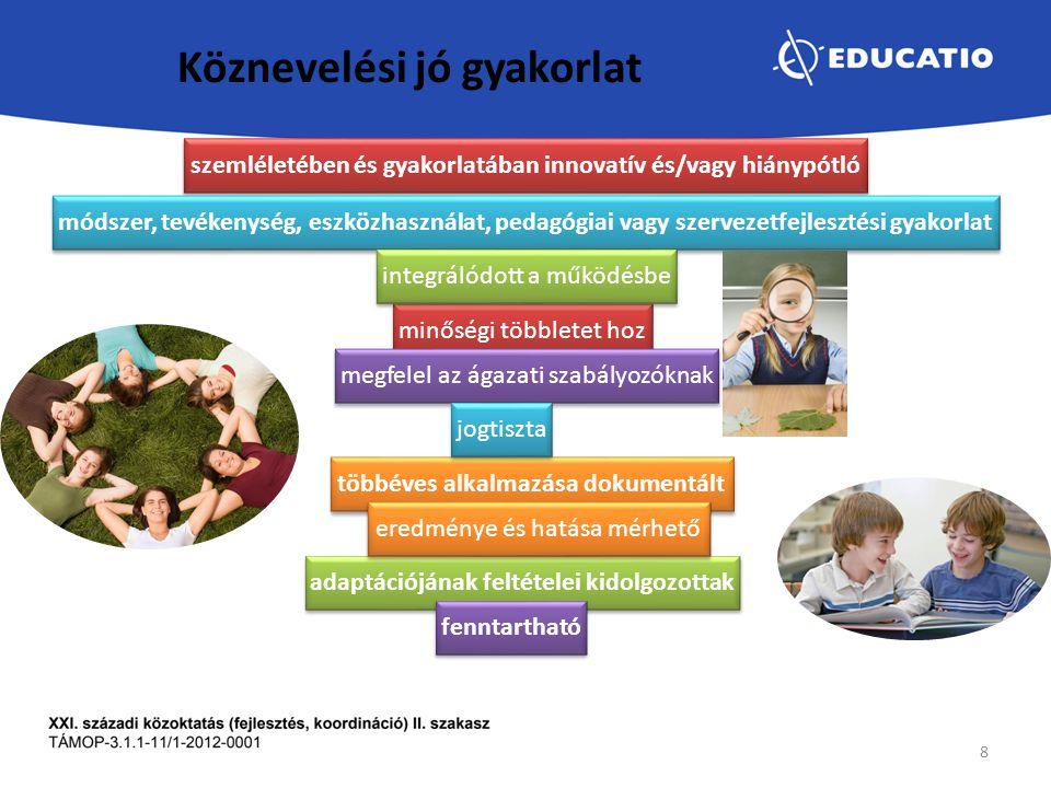 Felülvizsgálat, minőségbiztosítás, Iskolatáska 9 Jó gyakorlatok minősítése Felülvizsgált definíció Felülvizsgált kritériumrendszer Új eljárásrend Új informatikai támogató felület http://iskolataska.educatio.hu