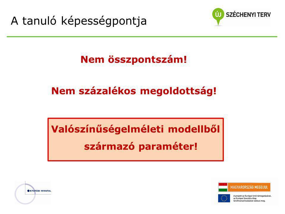 A tanuló képességpontja Nem összpontszám! Valószínűségelméleti modellből származó paraméter! Nem százalékos megoldottság!