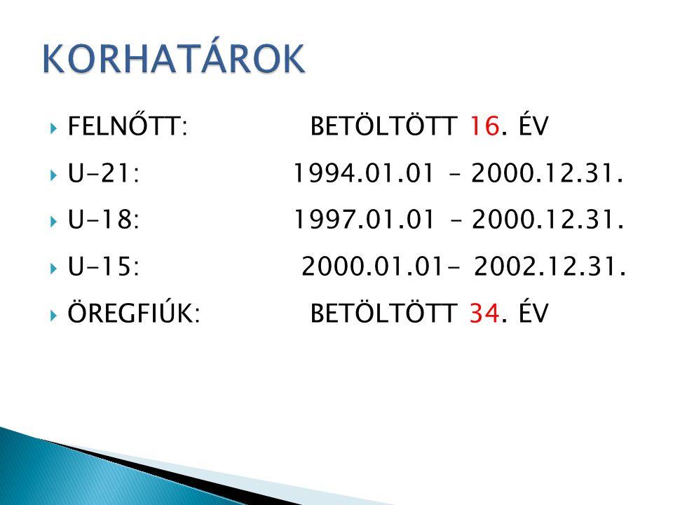  FELNŐTT:BETÖLTÖTT 16. ÉV  U-21: 1994.01.01 – 2000.12.31.  U-18: 1997.01.01 – 2000.12.31.  U-15: 2000.01.01- 2002.12.31.  ÖREGFIÚK: BETÖLTÖTT 34.
